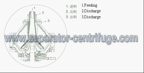 Centrifugal Wool Grease Extraction Separator Disc Stack Centrifuges Wool Lanolin Machine